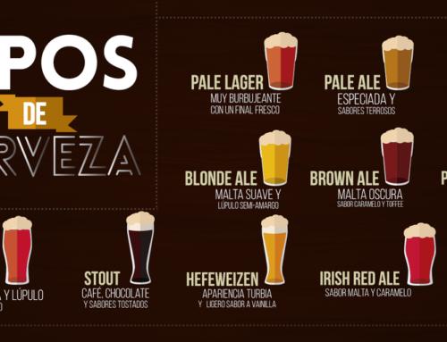 Tipos de Cerveza Artesanal